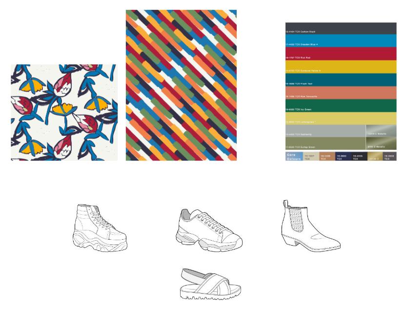 Micam 86 schoenentrends zomer 2019 - creative manifesto vrouwen