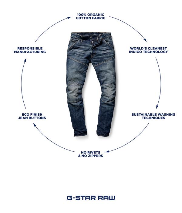 g star duurzame jeans ss18 3